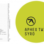 Aphex Twin- Syro - new music - acid stag